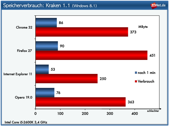 07-ram-kraken-windows