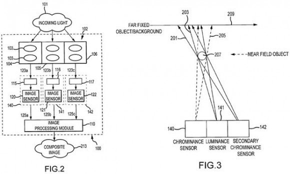 iPhone: Apple patentiert Kamera mit drei Bildsensoren (Bild: via USPTO)