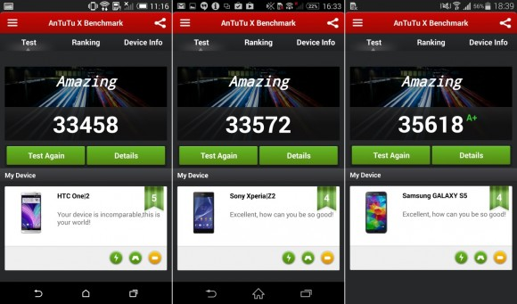 htc_one_m8_bench_vs_z2_s5