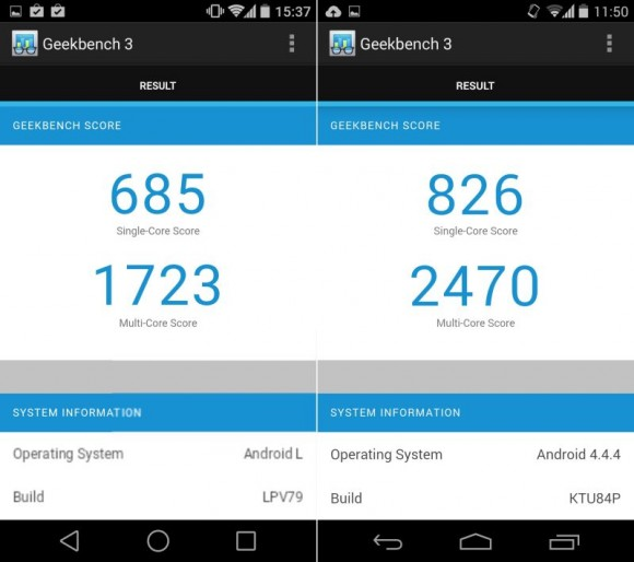android_l_vs_4.4.4_geekb3