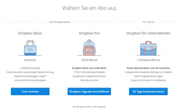 Dropbox-Abo-Modelle (Screenshot: CNET.de)